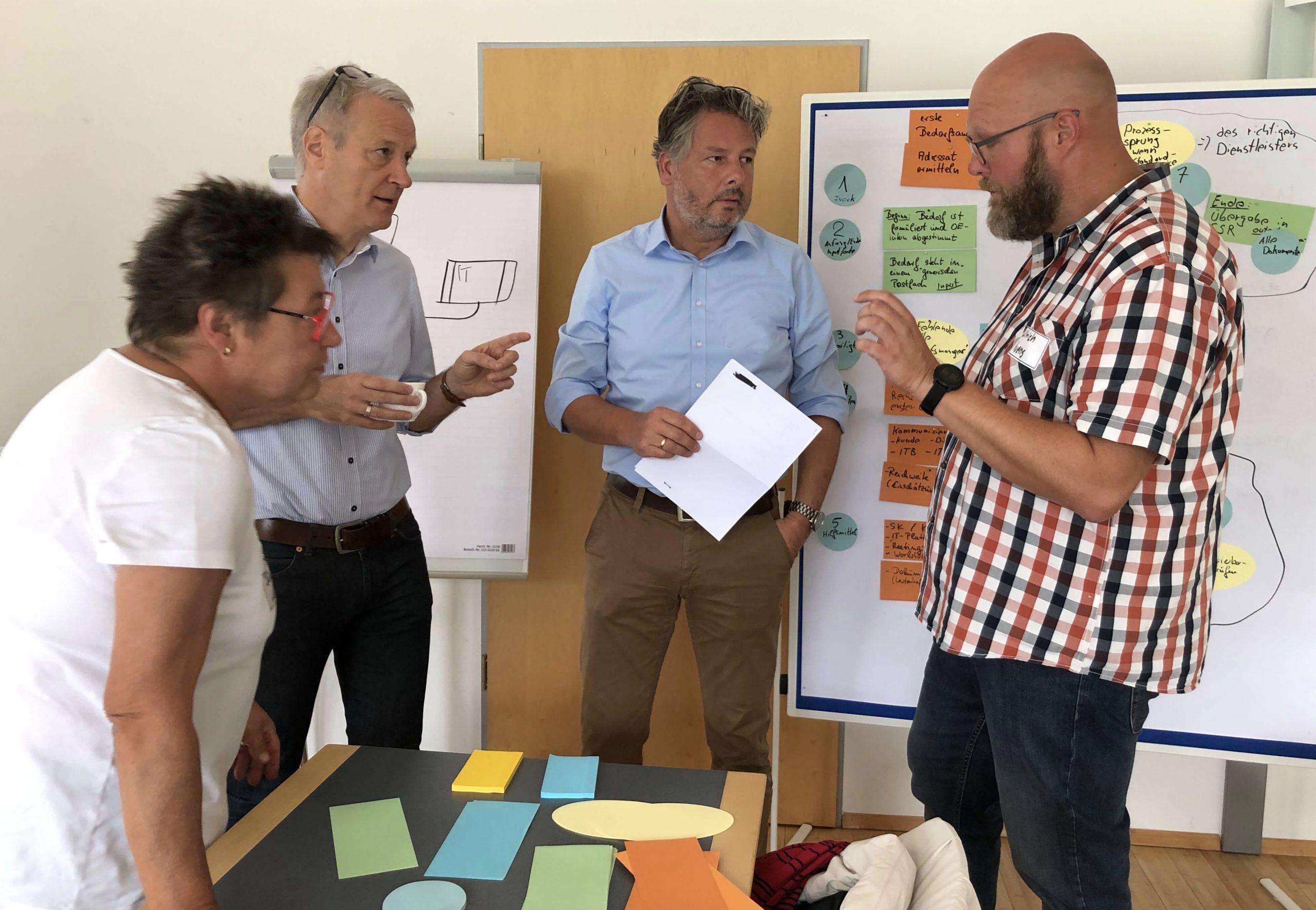Selbstorganisierte Prozess Teams - - Workshop Dr.-Ing. Claudia Kostka